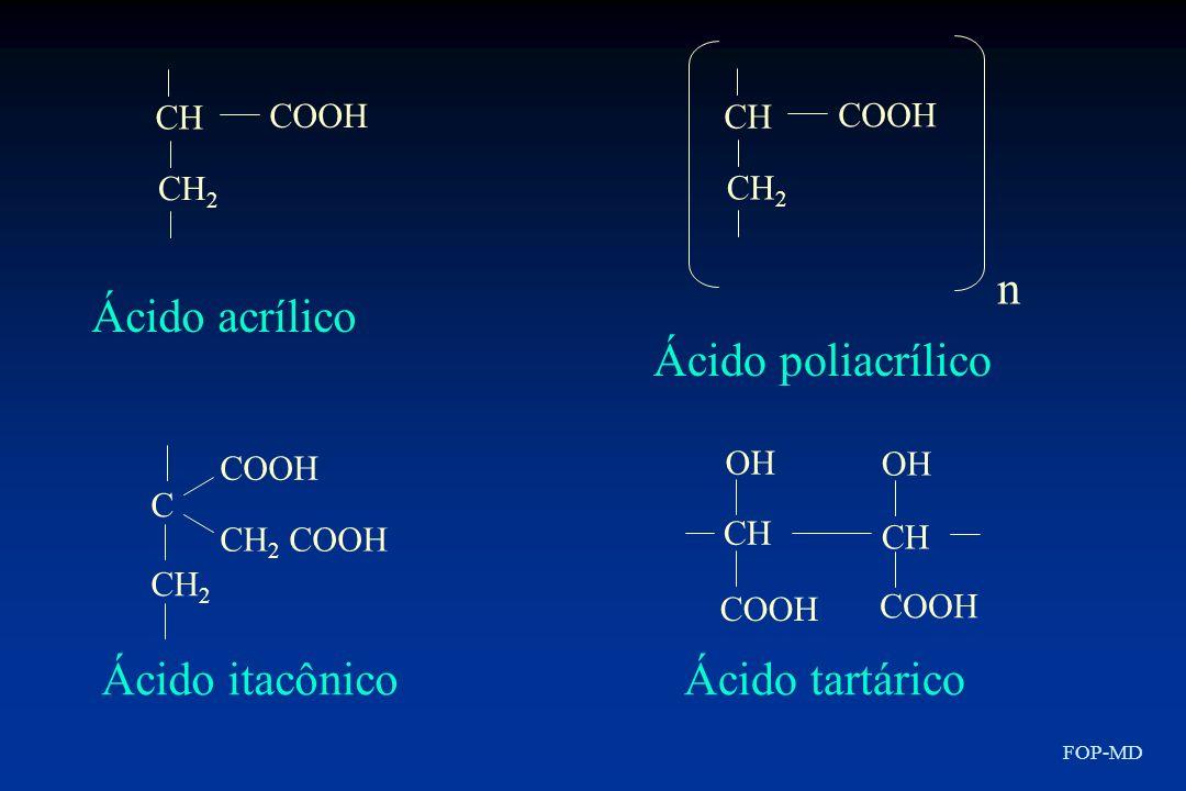CH 2 CH COOH CH 2 CH COOH n C CH 2 COOH CH 2 CH COOH OH FOP-MD Ácido acrílico Ácido poliacrílico Ácido itacônicoÁcido tartárico