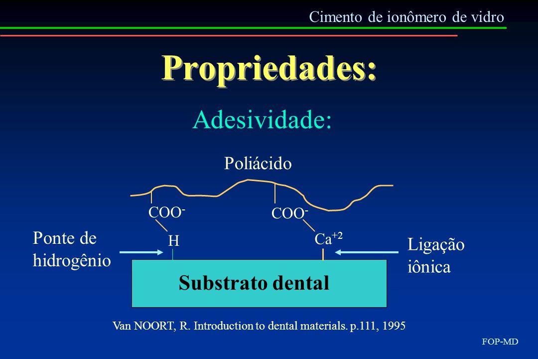 Propriedades: Cimento de ionômero de vidro FOP-MD Adesividade: COO - H Ca +2 Substrato dental Poliácido Ponte de hidrogênio Ligação iônica Van NOORT,