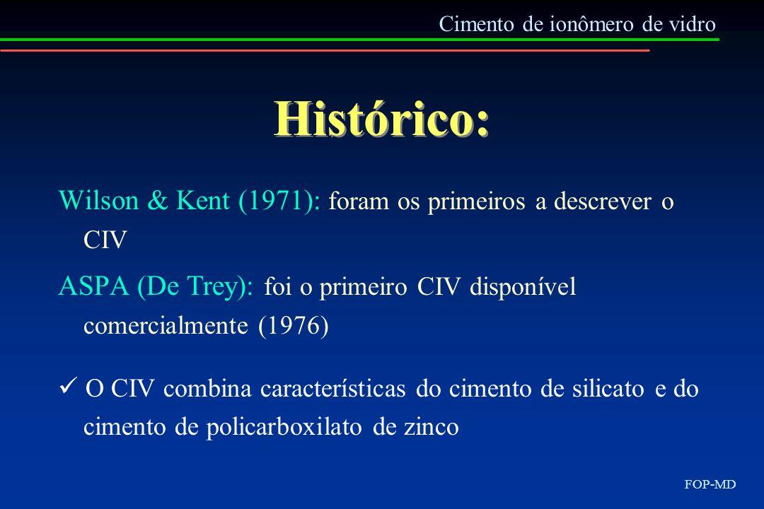 Histórico: Wilson & Kent (1971): foram os primeiros a descrever o CIV ASPA (De Trey): foi o primeiro CIV disponível comercialmente (1976) O CIV combin