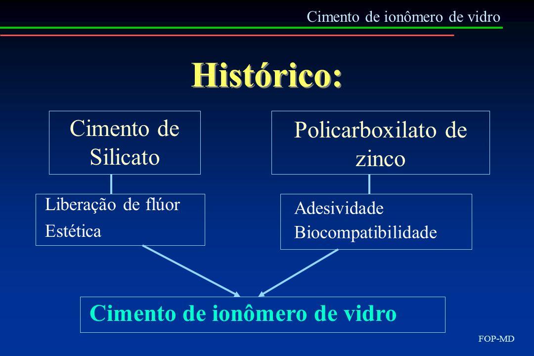 Histórico: Liberação de flúor Estética Cimento de ionômero de vidro FOP-MD Cimento de Silicato Policarboxilato de zinco Adesividade Biocompatibilidade