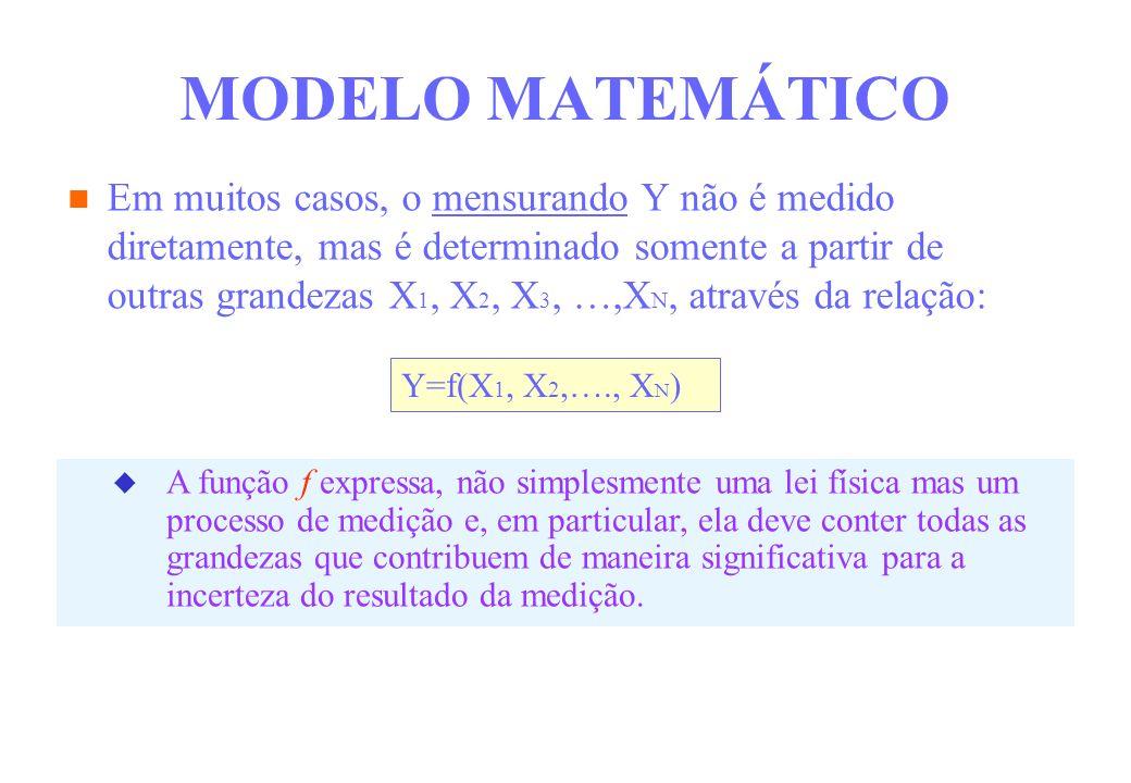 MODELO MATEMÁTICO Em muitos casos, o mensurando Y não é medido diretamente, mas é determinado somente a partir de outras grandezas X 1, X 2, X 3, …,X