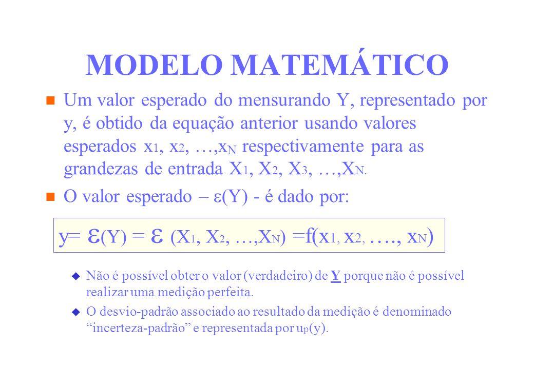 Um valor esperado do mensurando Y, representado por y, é obtido da equação anterior usando valores esperados x 1, x 2, …,x N respectivamente para as g