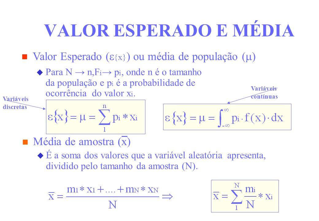 Média de amostra (x) É a soma dos valores que a variável aleatória apresenta, dividido pelo tamanho da amostra (N). VALOR ESPERADO E MÉDIA Valor Esper