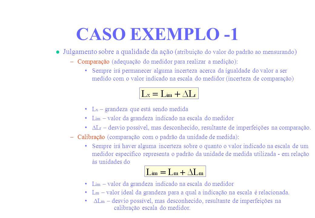 CASO EXEMPLO -1 Julgamento sobre a qualidade da ação ( atribuição do valor do padrão ao mensurando ) –Comparação (adequação do medidor para realizar a