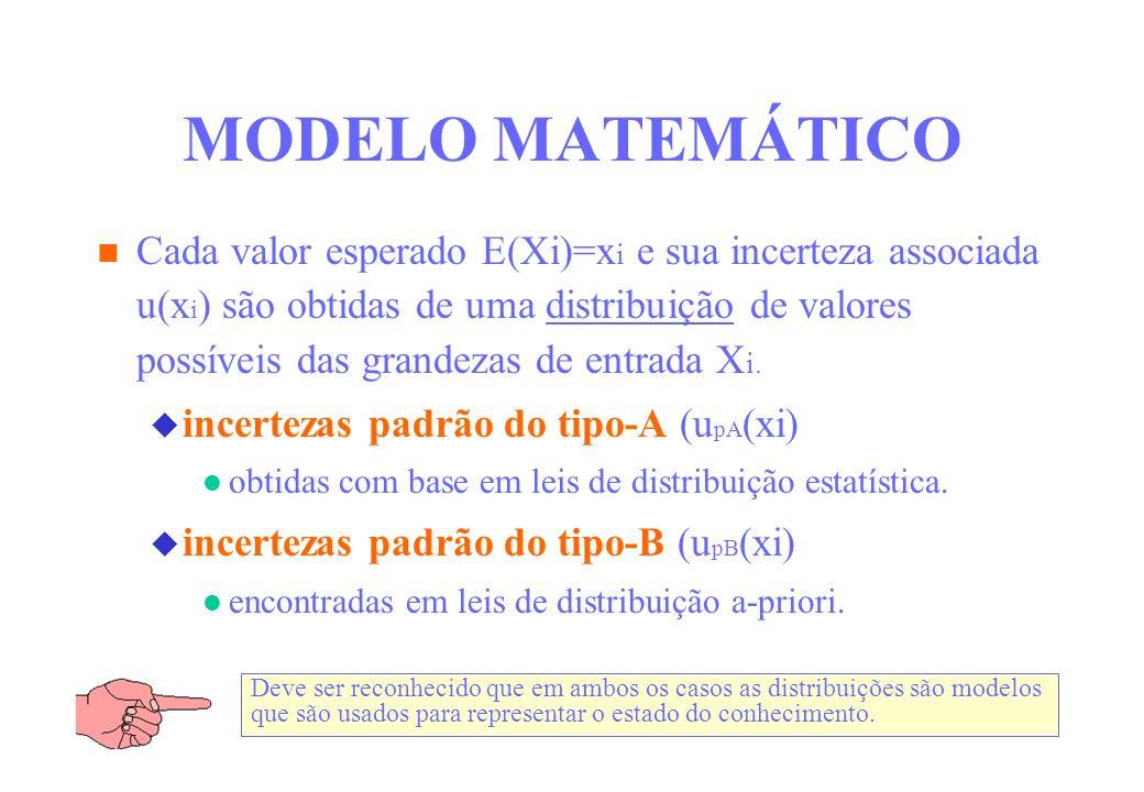 MODELO MATEMÁTICO Cada valor esperado E(Xi)=x i e sua incerteza associada u(x i ) são obtidas de uma distribuição de valores possíveis das grandezas d