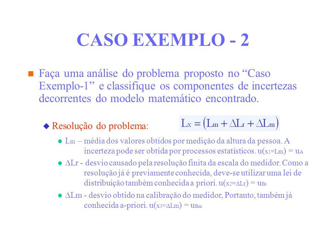 CASO EXEMPLO - 2 Faça uma análise do problema proposto no Caso Exemplo-1 e classifique os componentes de incertezas decorrentes do modelo matemático e