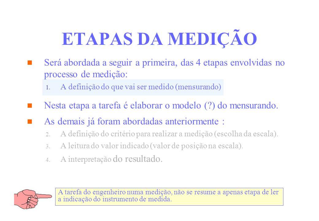 Será abordada a seguir a primeira, das 4 etapas envolvidas no processo de medição: 1. A definição do que vai ser medido (mensurando) ETAPAS DA MEDIÇÃO