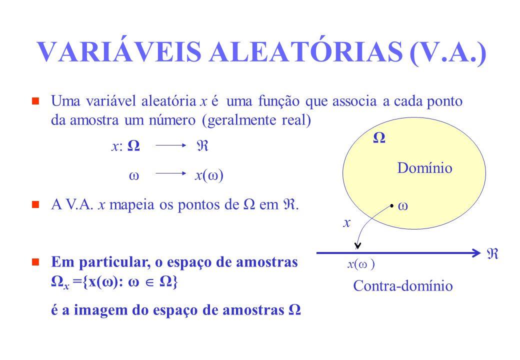 VARIÁVEIS ALEATÓRIAS (V.A.) ω Ω x(ω ) Uma variável aleatória x é uma função que associa a cada ponto da amostra um número (geralmente real) x x: Ω ω x