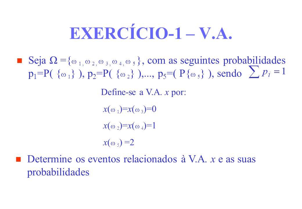 EXERCÍCIO-1 – V.A. Seja Ω ={ ω 1, ω 2, ω 3, ω 4, ω 5 }, com as seguintes probabilidades p 1 =P( { ω 1 } ), p 2 =P( { ω 2 } ),..., p 5 =( P{ ω 5 } ), s