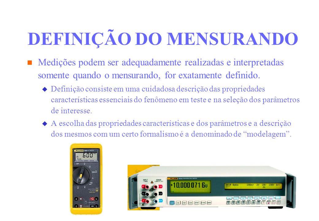 CASO EXEMPLO -1 A altura de uma pessoa foi determinada e o valor indicado no medidor com as características dadas abaixo foi de L m.