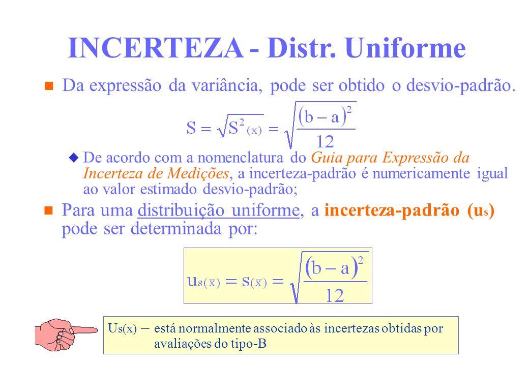 INCERTEZA - Distr. Uniforme Da expressão da variância, pode ser obtido o desvio-padrão. U s(x) – está normalmente associado às incertezas obtidas por