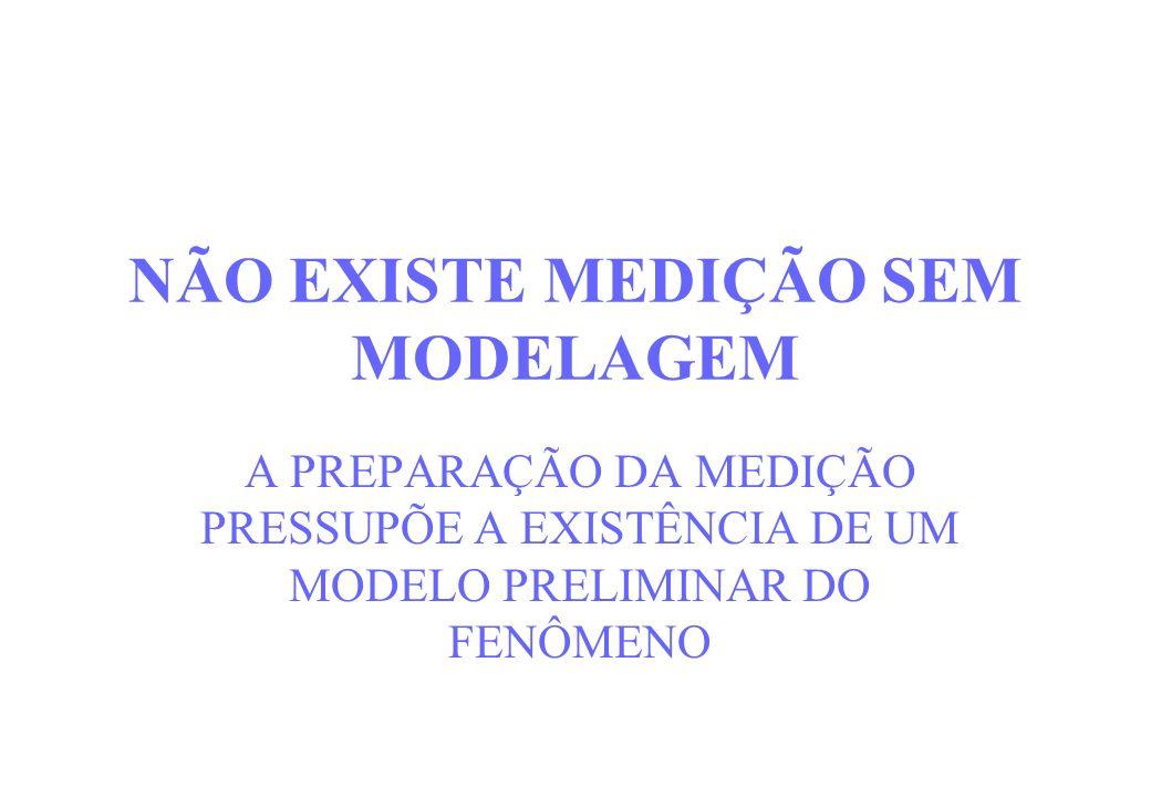 MODELOS Existem três tipos principais de modelos : Modelo conceitual; Modelo físico; Modelo matemático.