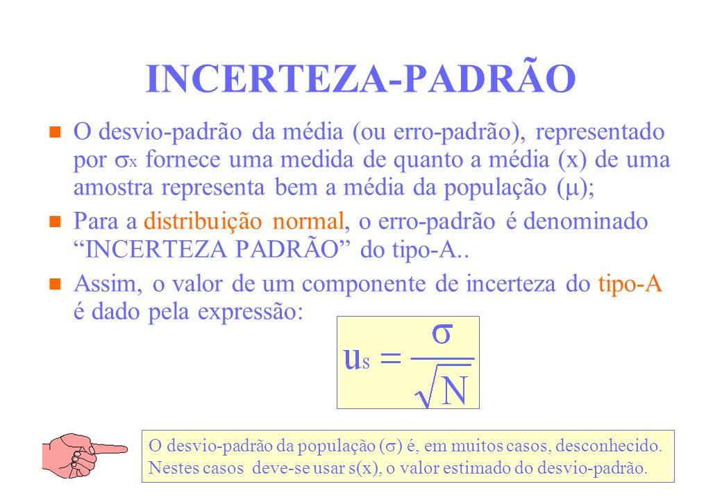INCERTEZA-PADRÃO O desvio-padrão da média (ou erro-padrão), representado por x fornece uma medida de quanto a média (x) de uma amostra representa bem