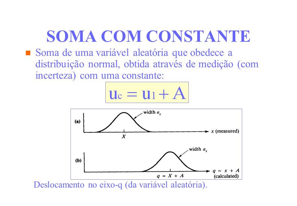 SOMA COM CONSTANTE Soma de uma variável aleatória que obedece a distribuição normal, obtida através de medição (com incerteza) com uma constante: Desl