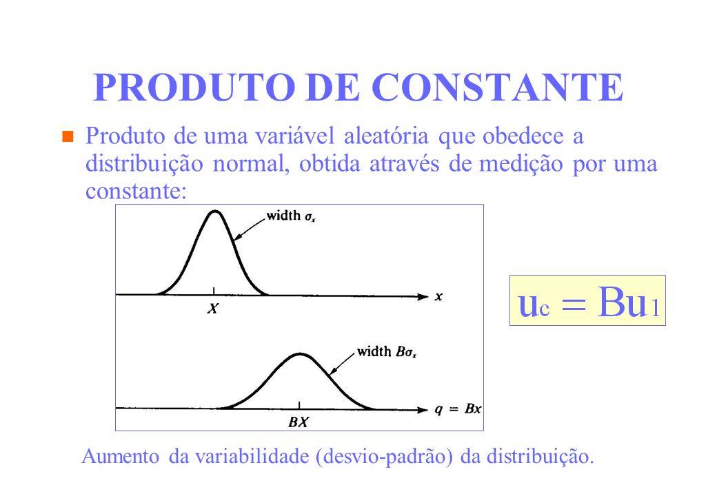 PRODUTO DE CONSTANTE Produto de uma variável aleatória que obedece a distribuição normal, obtida através de medição por uma constante: Aumento da vari