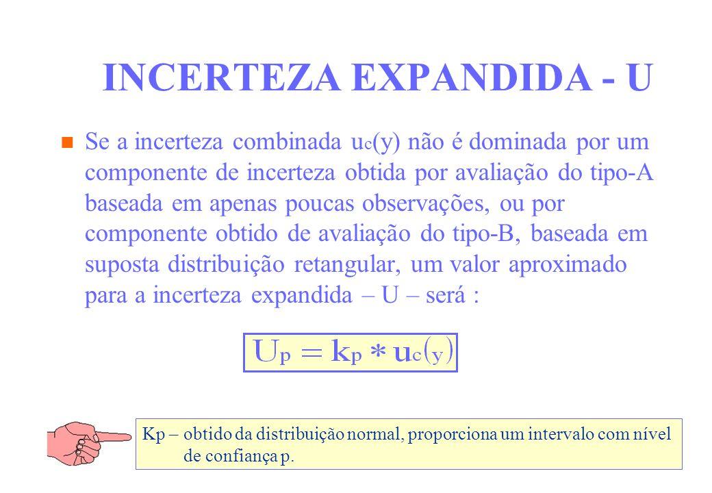 INCERTEZA EXPANDIDA - U Se a incerteza combinada u c (y) não é dominada por um componente de incerteza obtida por avaliação do tipo-A baseada em apena