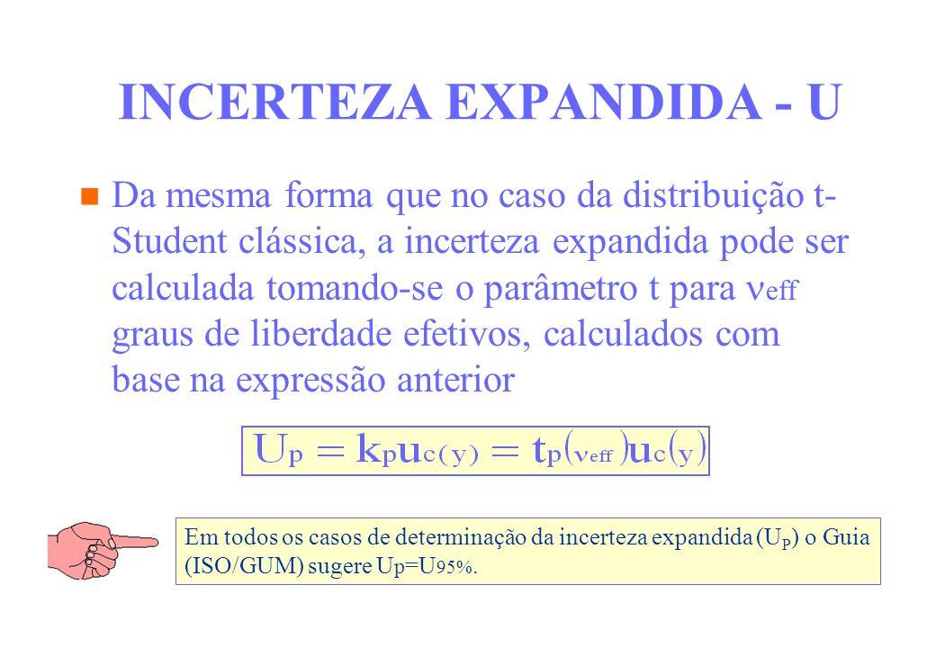INCERTEZA EXPANDIDA - U Da mesma forma que no caso da distribuição t- Student clássica, a incerteza expandida pode ser calculada tomando-se o parâmetr