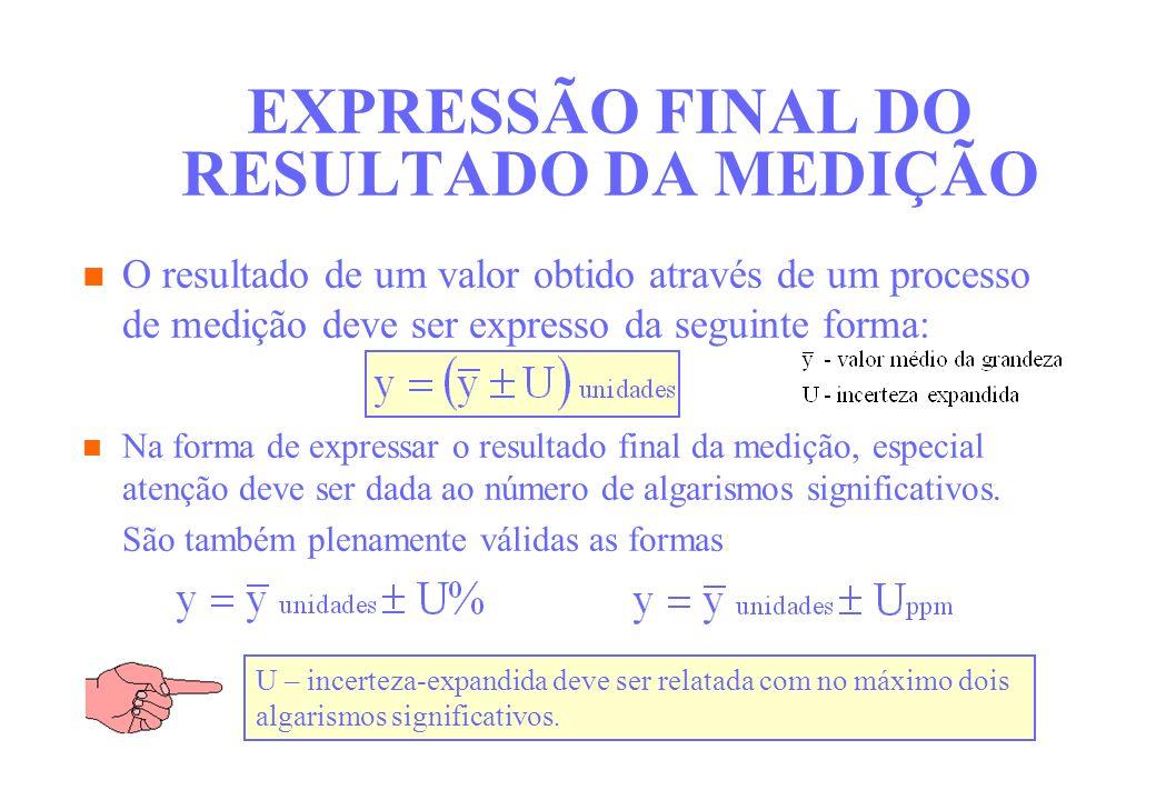 EXPRESSÃO FINAL DO RESULTADO DA MEDIÇÃO O resultado de um valor obtido através de um processo de medição deve ser expresso da seguinte forma: Na forma