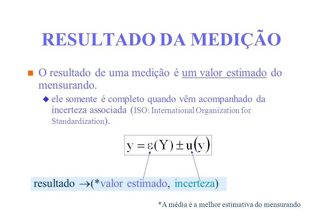 ESTATÍSTICA DESCRITIVA Medidas da tendência-central são tentativas de obter o valor do centro das população e amostras.