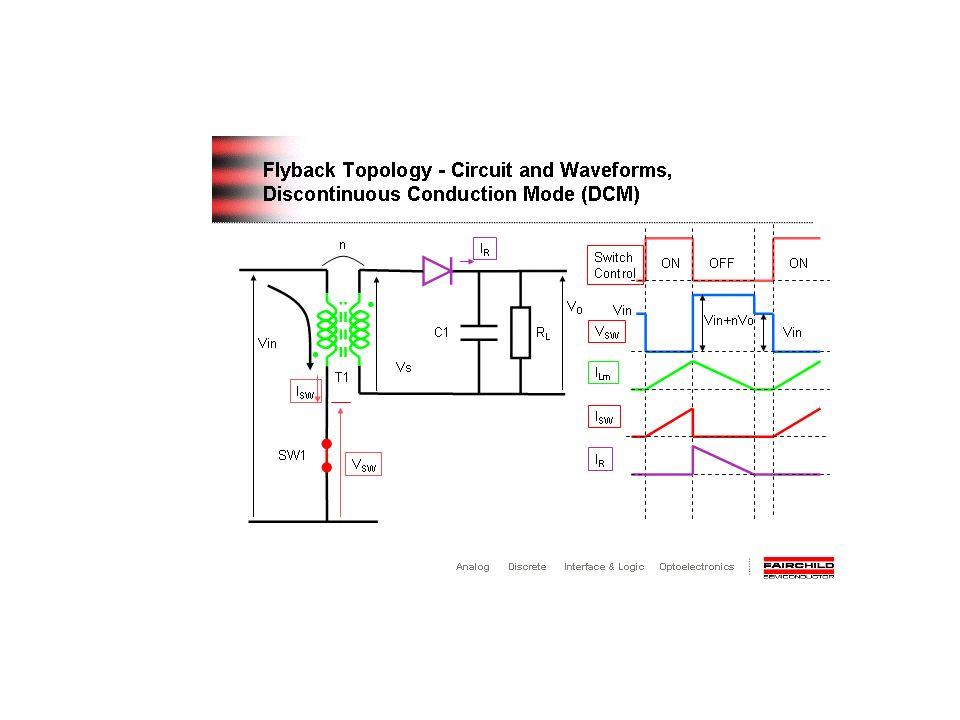 Conversor Flyback – Modo Condução Descontínua Circuito com componentes parasitas e Formas de onda