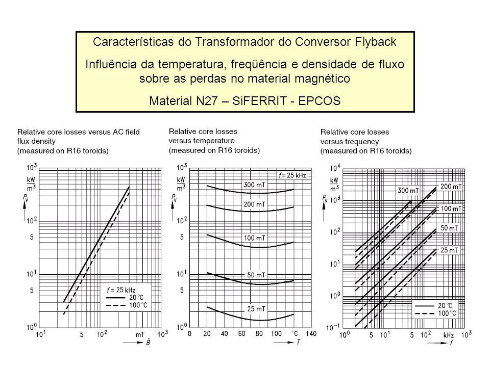 Características do Transformador do Conversor Flyback Influência da temperatura, freqüência e densidade de fluxo sobre as perdas no material magnético