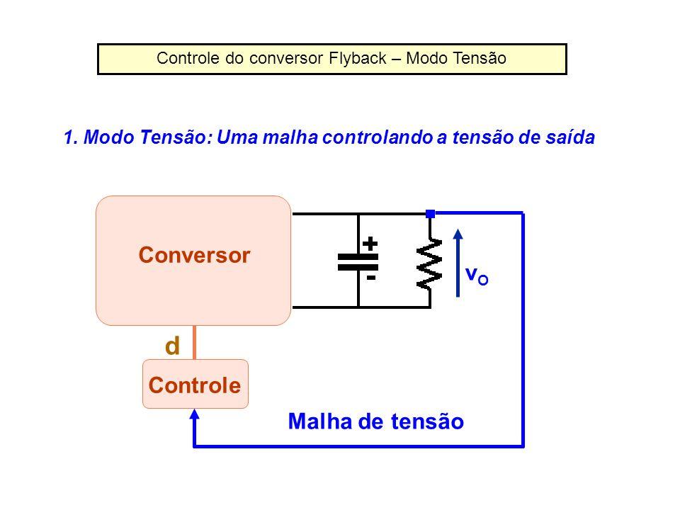 Controle do conversor Flyback – Modo Tensão 1. Modo Tensão: Uma malha controlando a tensão de saída Conversor vOvO Malha de tensão Controle d