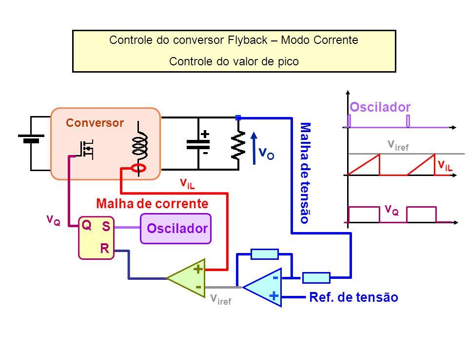 Controle do valor de pico Ref. de tensão + - vOvO Malha de corrente Malha de tensão Q R S Oscilador v iL v iref vQvQ + - Conversor v iL v iref Oscilad