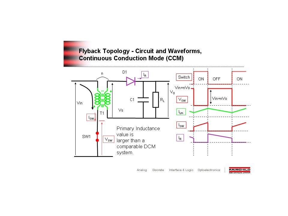 Conversor Flyback – Circuito e Formas de onda Efeito da Indutancia de Dispersão do Transformador Formas de onda durante o bloqueio do transistor Mosfet Grampeamento com Snubber RCD
