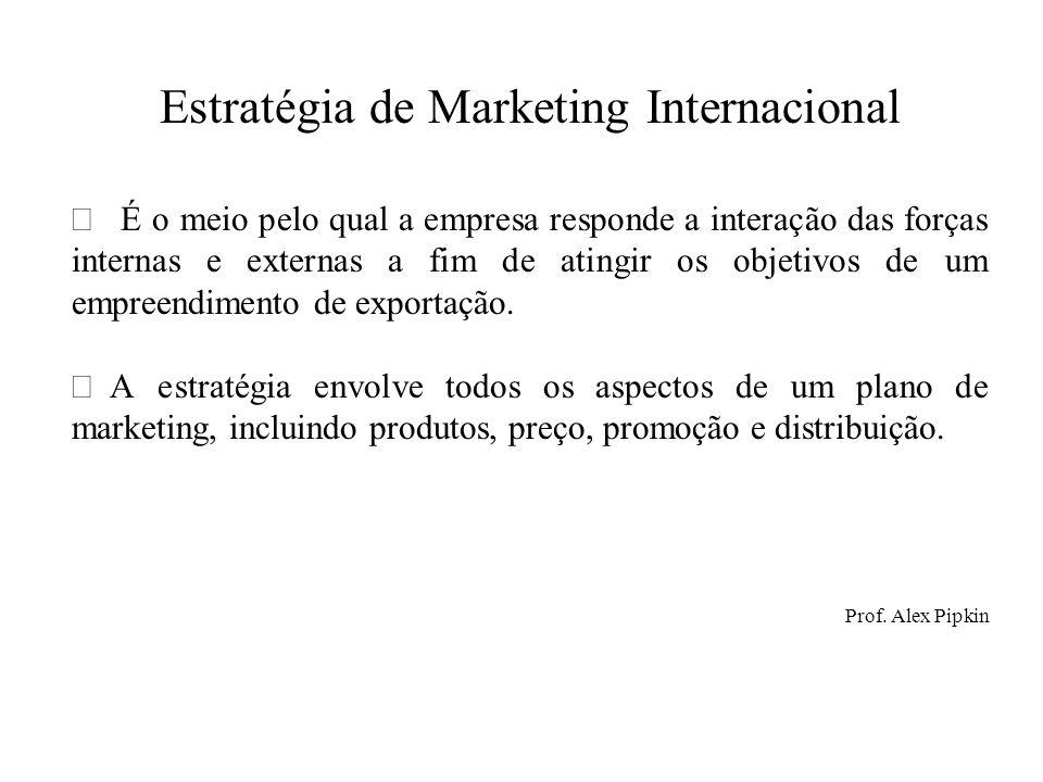 Estratégia de Marketing Internacional É o meio pelo qual a empresa responde a interação das forças internas e externas a fim de atingir os objetivos d