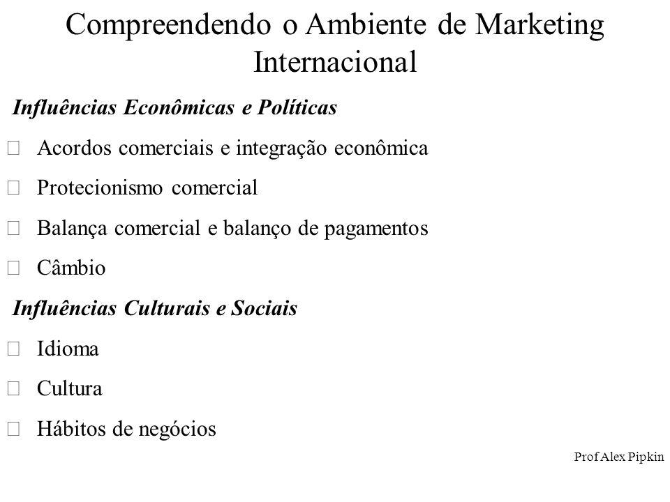Compreendendo o Ambiente de Marketing Internacional Influências Econômicas e Políticas Acordos comerciais e integração econômica Protecionismo comerci