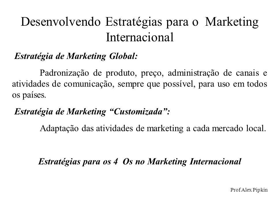 Desenvolvendo Estratégias para o Marketing Internacional Estratégia de Marketing Global: Padronização de produto, preço, administração de canais e ati