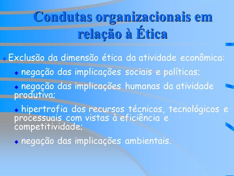 Condutas organizacionais em relação à Ética Exclusão da dimensão ética da atividade econômica: negação das implicações sociais e políticas; negação das implicações humanas da atividade produtiva; hipertrofia dos recursos técnicos, tecnológicos e processuais com vistas à eficiência e competitividade; negação das implicações ambientais.