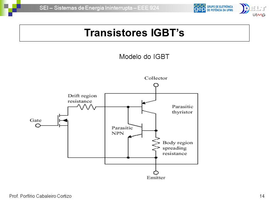 SEI – Sistemas de Energia Ininterrupta – EEE 924 Prof. Porfírio Cabaleiro Cortizo 14 Transistores IGBTs Modelo do IGBT