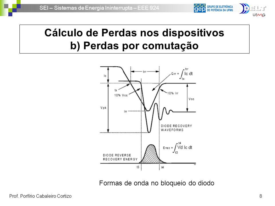 SEI – Sistemas de Energia Ininterrupta – EEE 924 Prof. Porfírio Cabaleiro Cortizo 8 Cálculo de Perdas nos dispositivos b) Perdas por comutação Formas