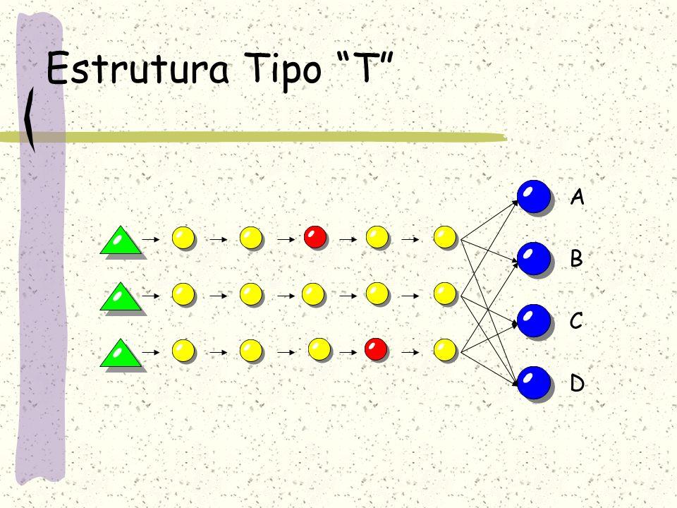 Estrutura Tipo T A B C D