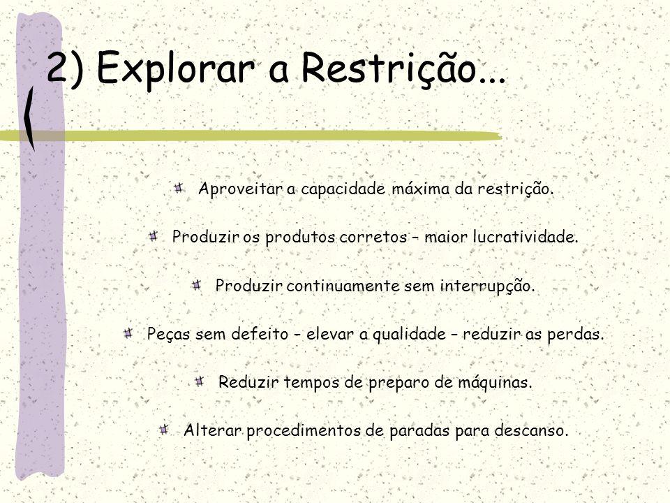 2) Explorar a Restrição... Aproveitar a capacidade máxima da restrição. Produzir os produtos corretos – maior lucratividade. Produzir continuamente se