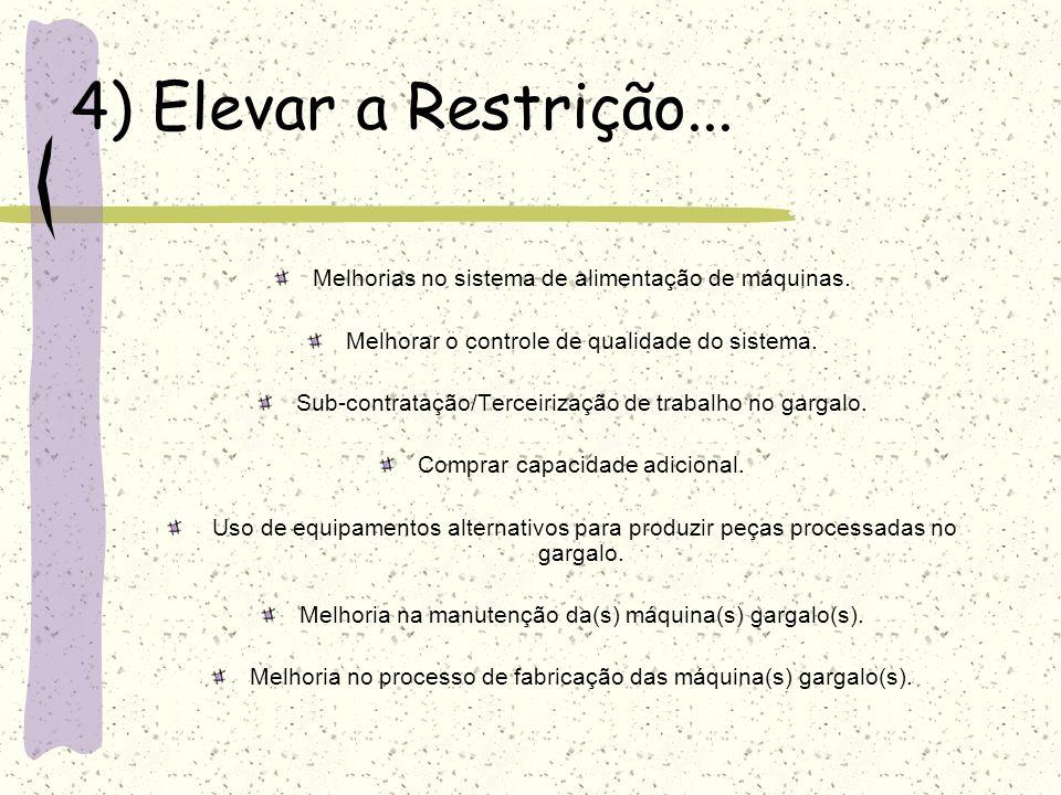 4) Elevar a Restrição... Melhorias no sistema de alimentação de máquinas. Melhorar o controle de qualidade do sistema. Sub-contratação/Terceirização d