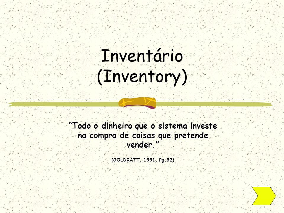 Todo o dinheiro que o sistema investe na compra de coisas que pretende vender. (GOLDRATT, 1991, Pg.32) Inventário (Inventory)