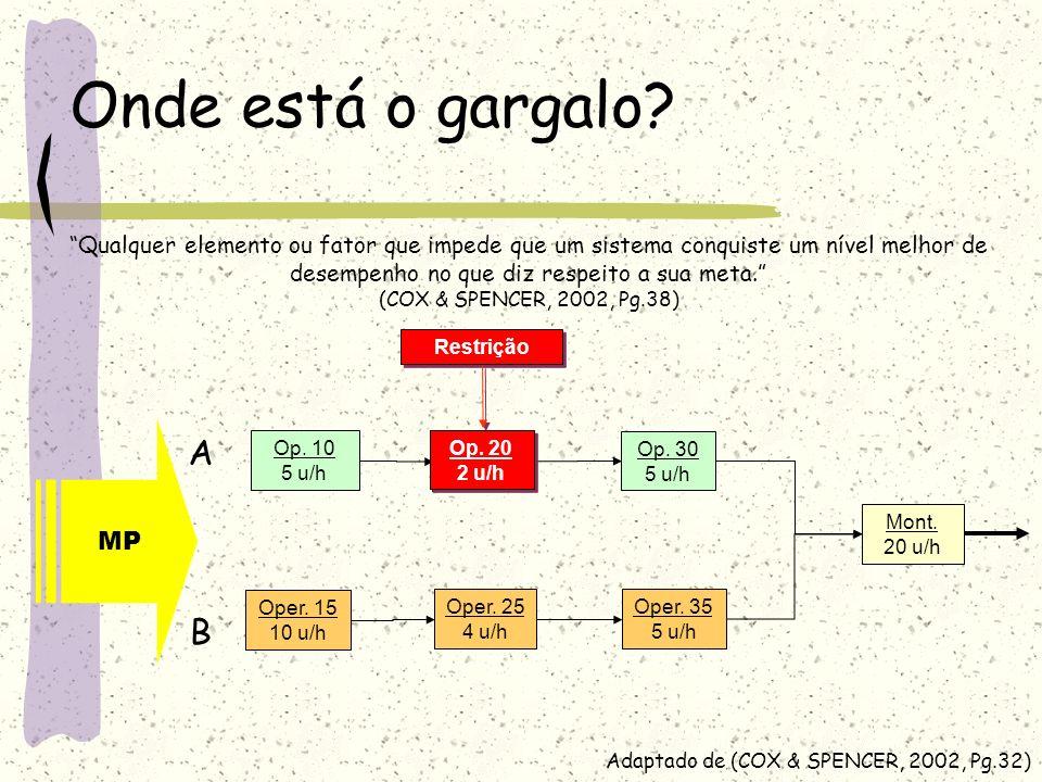 Estrutura Tipo V A B C D E F Divergência