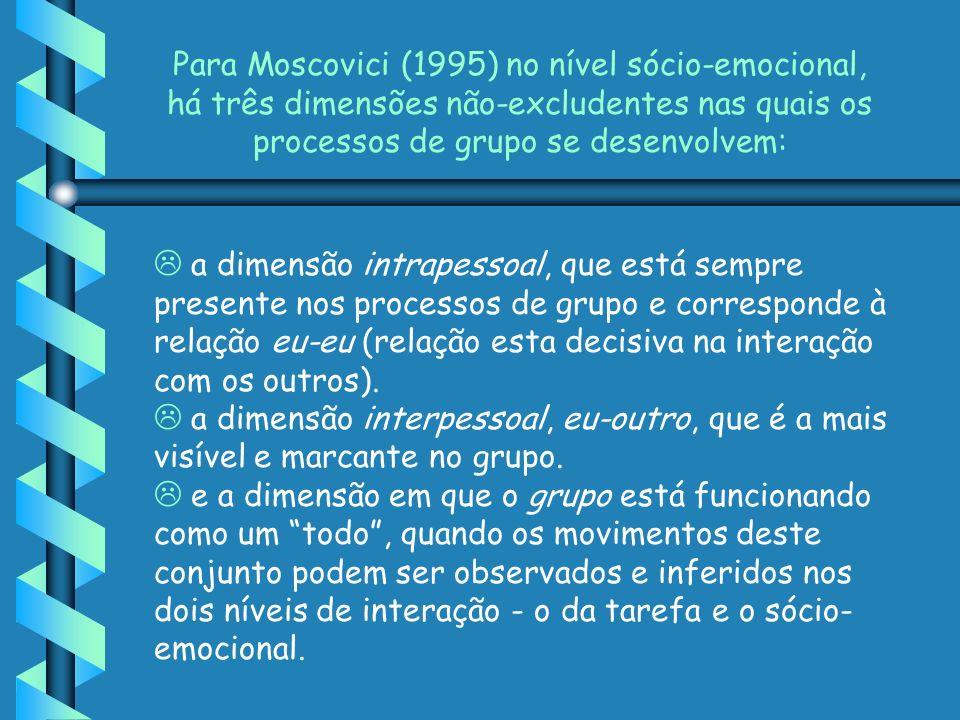 L a dimensão intrapessoal, que está sempre presente nos processos de grupo e corresponde à relação eu-eu (relação esta decisiva na interação com os outros).