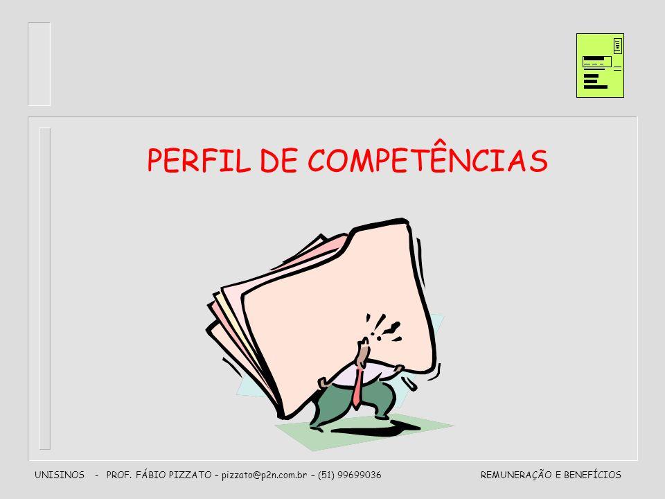 UNISINOS - PROF. FÁBIO PIZZATO – pizzato@p2n.com.br – (51) 99699036REMUNERAÇÃO E BENEFÍCIOS PERFIL DE COMPETÊNCIAS