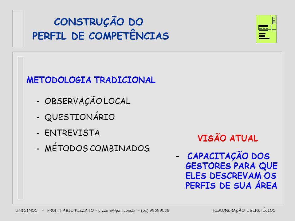 UNISINOS - PROF. FÁBIO PIZZATO – pizzato@p2n.com.br – (51) 99699036REMUNERAÇÃO E BENEFÍCIOS - OBSERVAÇÃO LOCAL - QUESTIONÁRIO - ENTREVISTA - MÉTODOS C