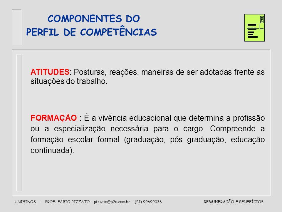 UNISINOS - PROF. FÁBIO PIZZATO – pizzato@p2n.com.br – (51) 99699036REMUNERAÇÃO E BENEFÍCIOS COMPONENTES DO PERFIL DE COMPETÊNCIAS ATITUDES: Posturas,