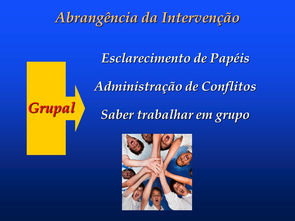 Abrangência da Intervenção Individual Avaliação de Desempenho Treinamento em Serviço Coaching