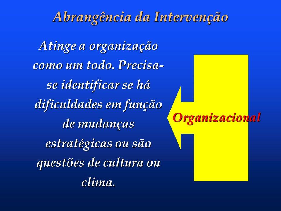 Abrangência da Intervenção Esclarecimento de Papéis Administração de Conflitos Saber trabalhar em grupo Grupal