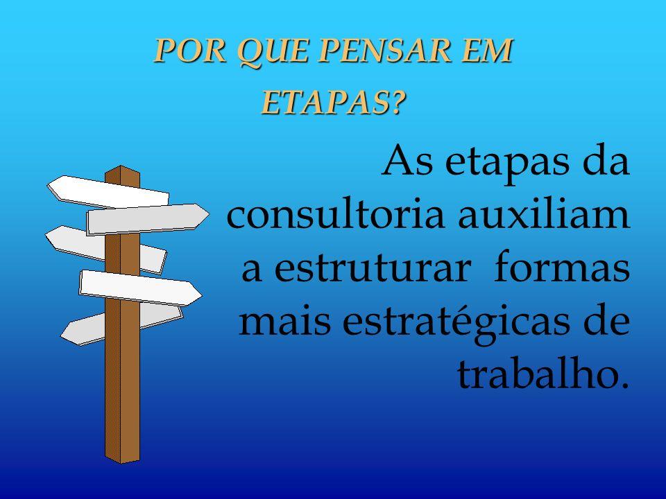 Etapas do processo de Consultoria Material produzido pelas prof. Ms. Lidia Mancia e Ms. Clarissa Cervo Consultoria