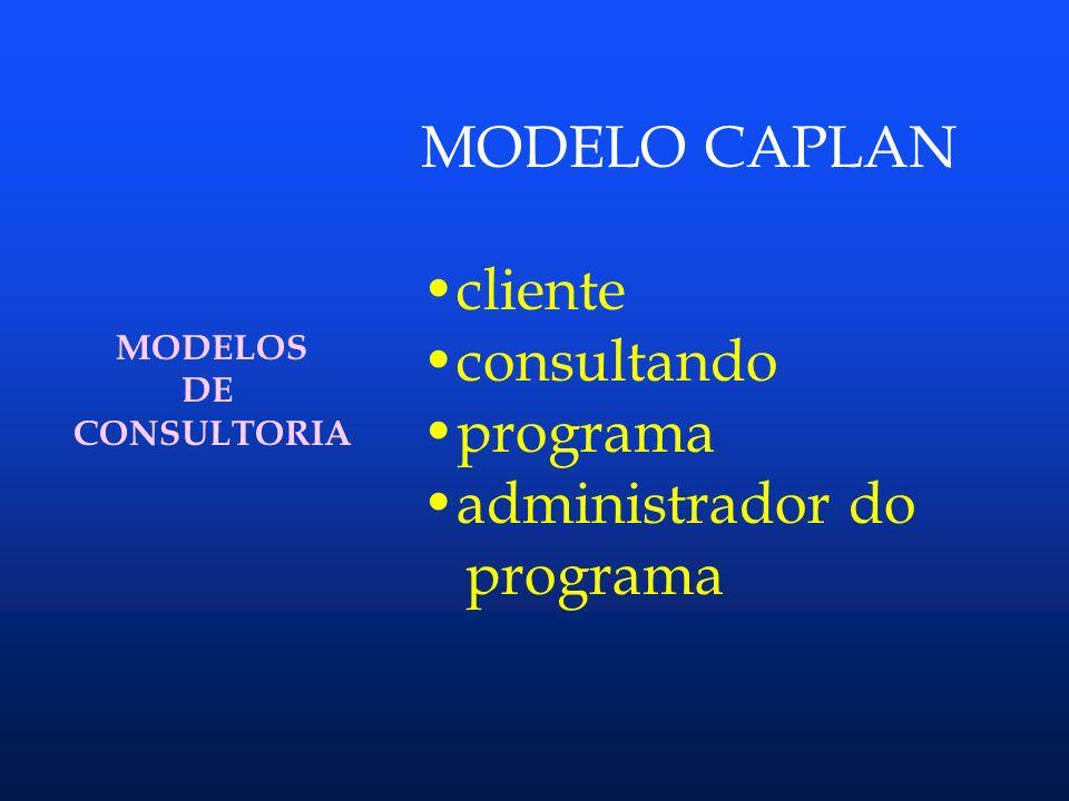 MODELOS DE CONSULTORIA MODELO DE FORMAÇÃO E TREINAMENTO Informação através de Treinamentos Intervenção pontual Abrange maior número de pessoas Consult