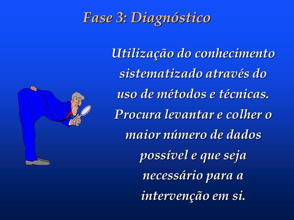 Fase 2: Contrato v Busca estabelecer qual a forma de intervenção e construir uma relação de confiança entre cliente- consultor. Contrato Psicológico C