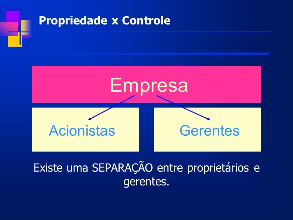 Propriedade x Controle Existe uma SEPARAÇÃO entre proprietários e gerentes. Empresa AcionistasGerentes