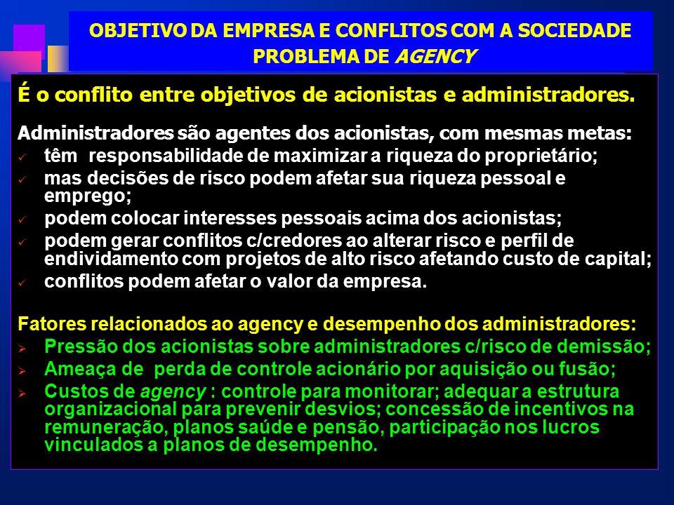 OBJETIVO DA EMPRESA E CONFLITOS COM A SOCIEDADE PROBLEMA DE AGENCY É o conflito entre objetivos de acionistas e administradores. Administradores são a